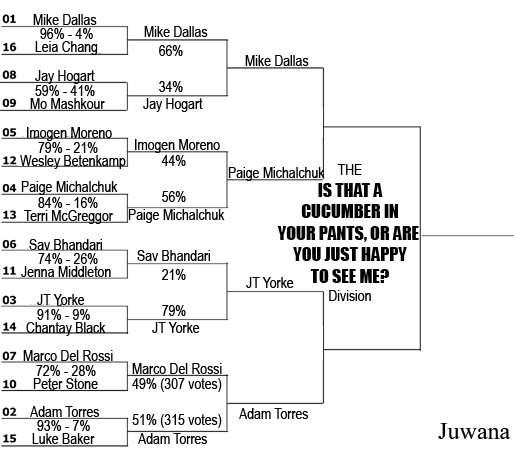 DMM2013 2nd Round Cucumber FINAL RESULTS