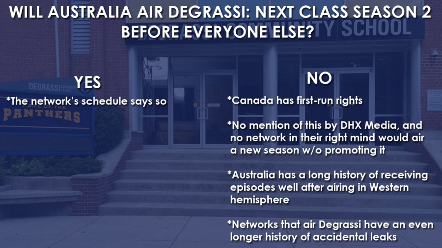 degrassiaustralia
